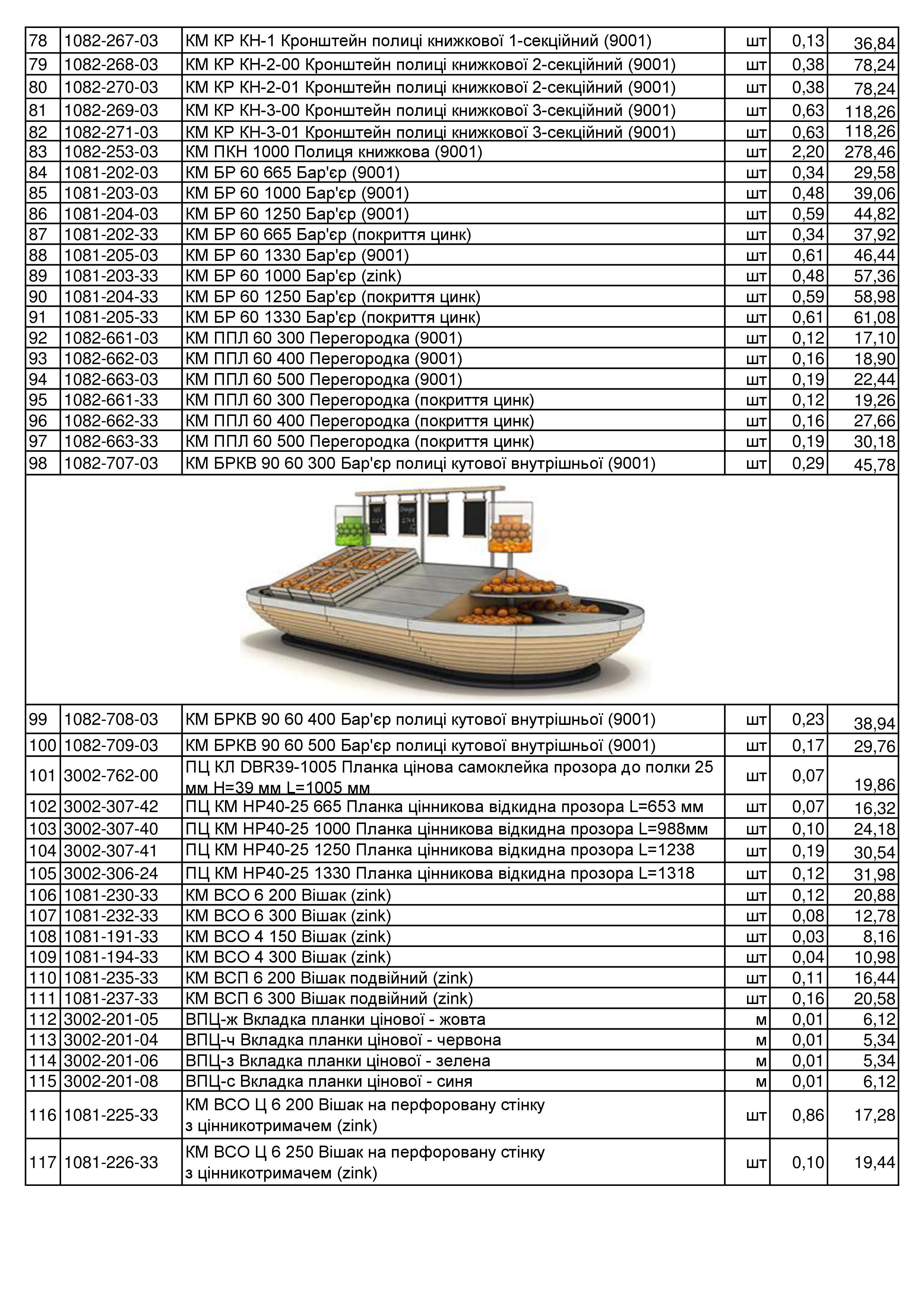 Торгові стелажі 170324-3