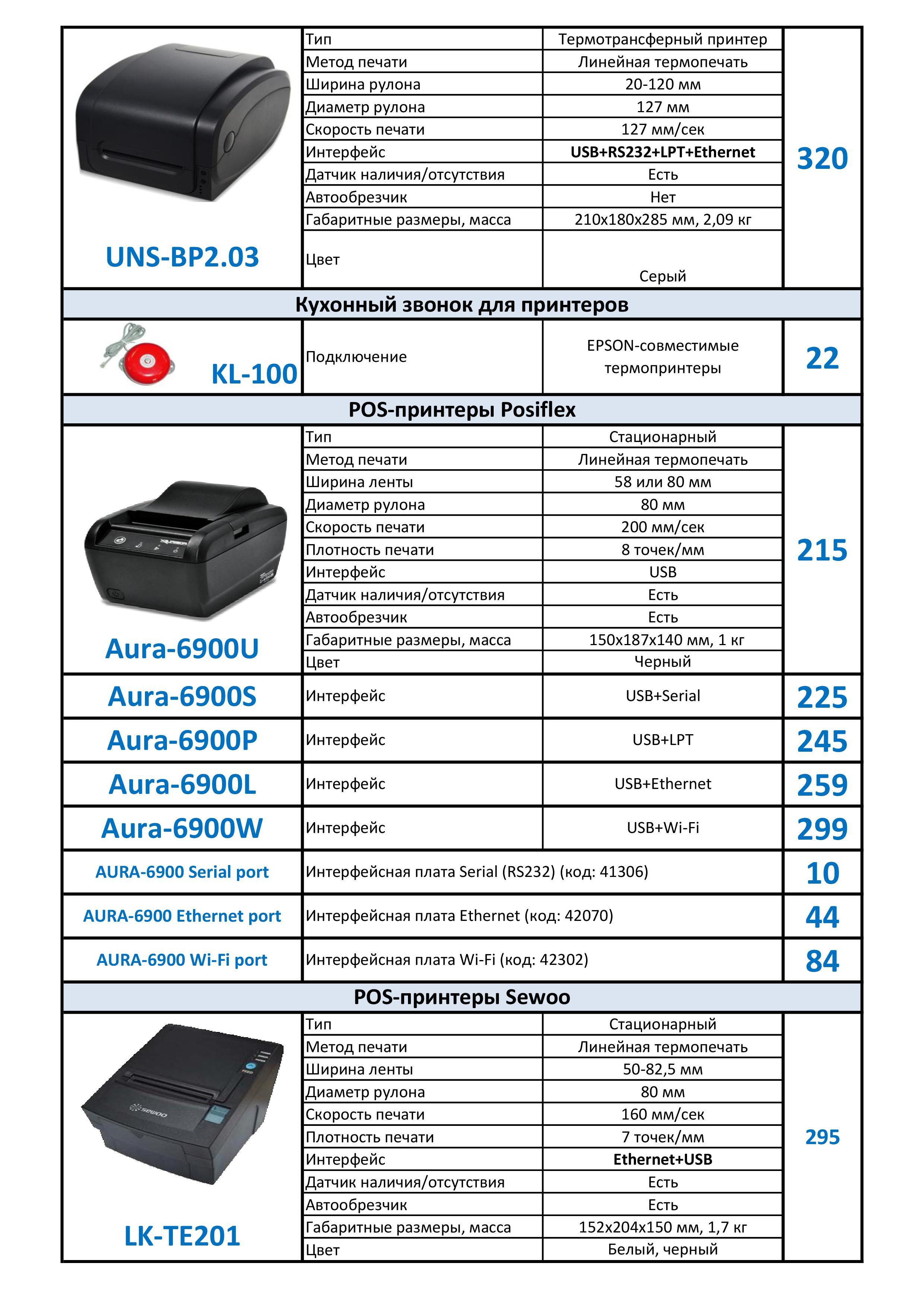 POS-принтер 170323-4